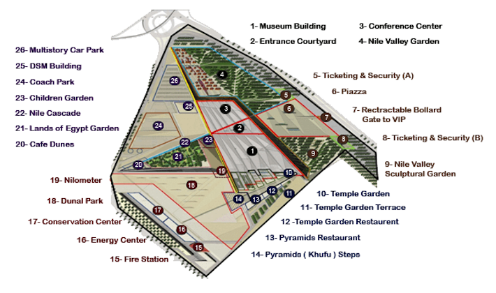 Plan of the Grand Egyptian Museum